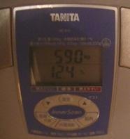 体重と体脂肪率
